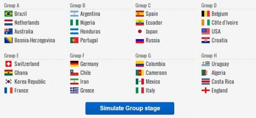 Group stage Draws Simulator2