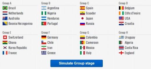 Group stage Draws Simulator2