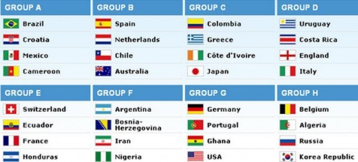 worldcup-group-league
