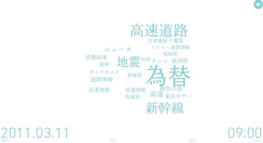 3.11-yahoo-1