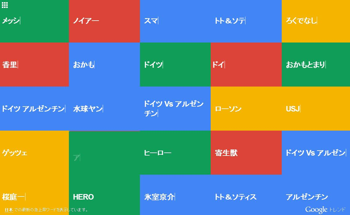 google-trends-visualize